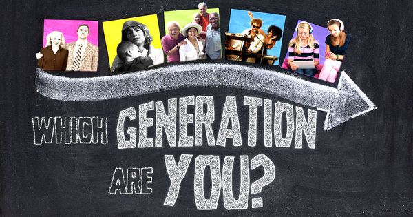 Which Generation Am I? Quiz
