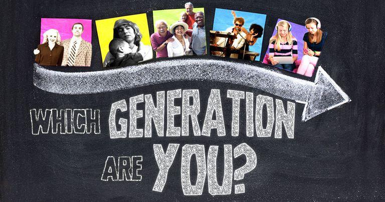 Which Generation Am I? Quiz