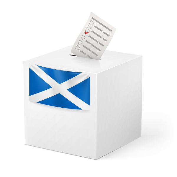 Should Scotland be an Independent Country?