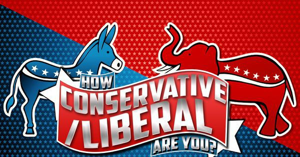 how conservative liberal are you