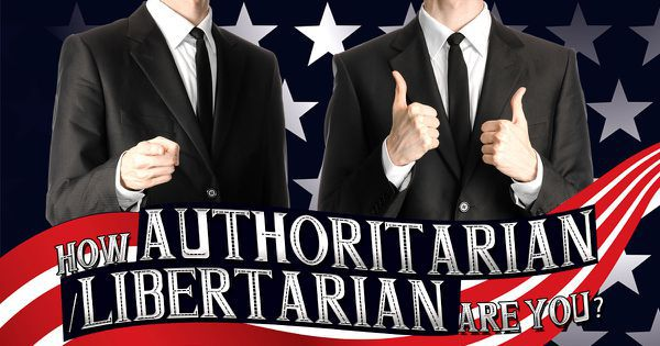 How Authoritarian/Libertarian Are You?